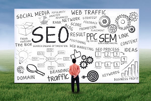 Arkham SEO - Keyword research & analysis Cleveland, OH