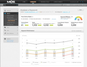 Arkham SEO - MOZ keyword tool screenshot