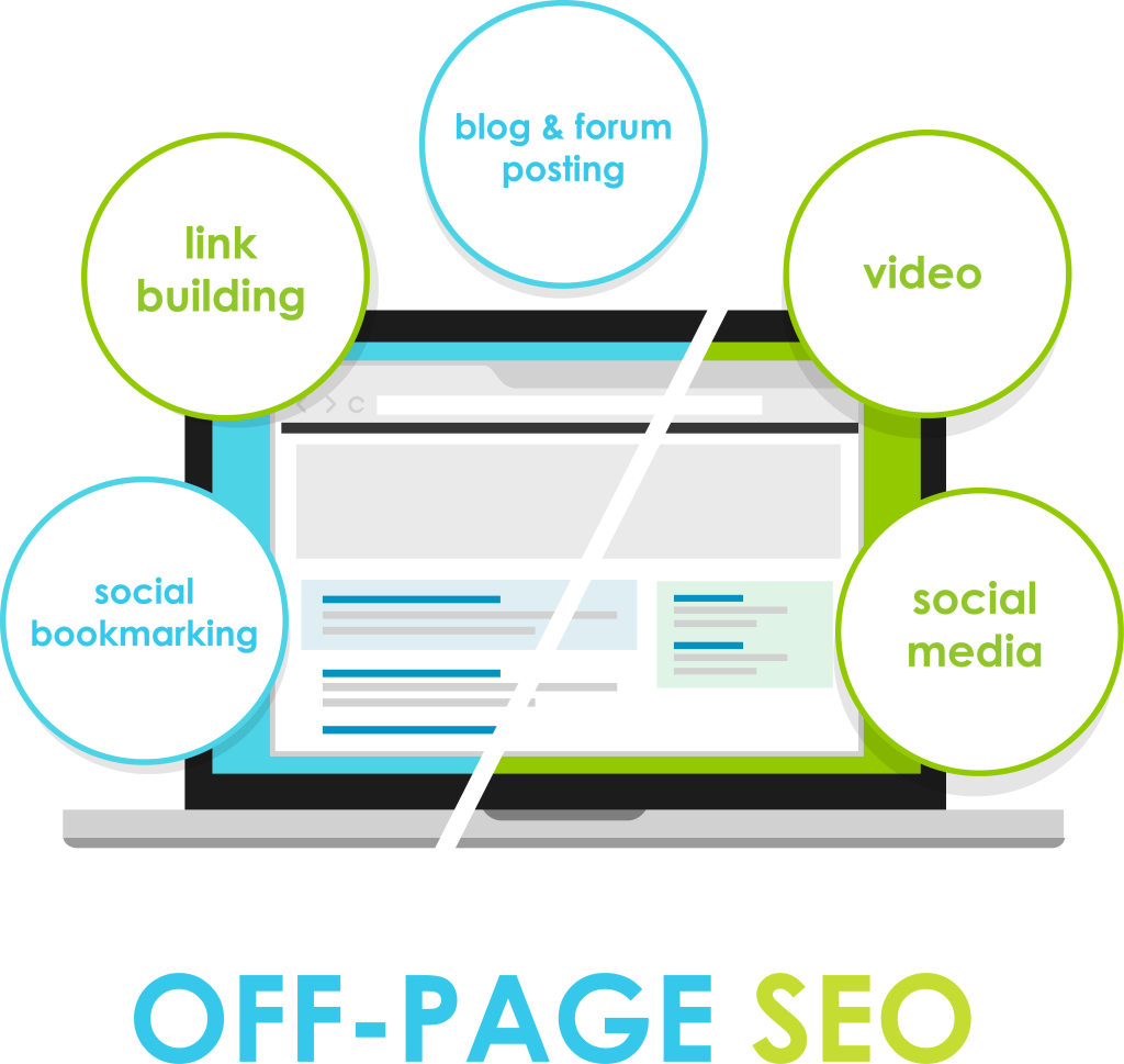 Arkham SEO - Off-page optimization Cleveland, OH