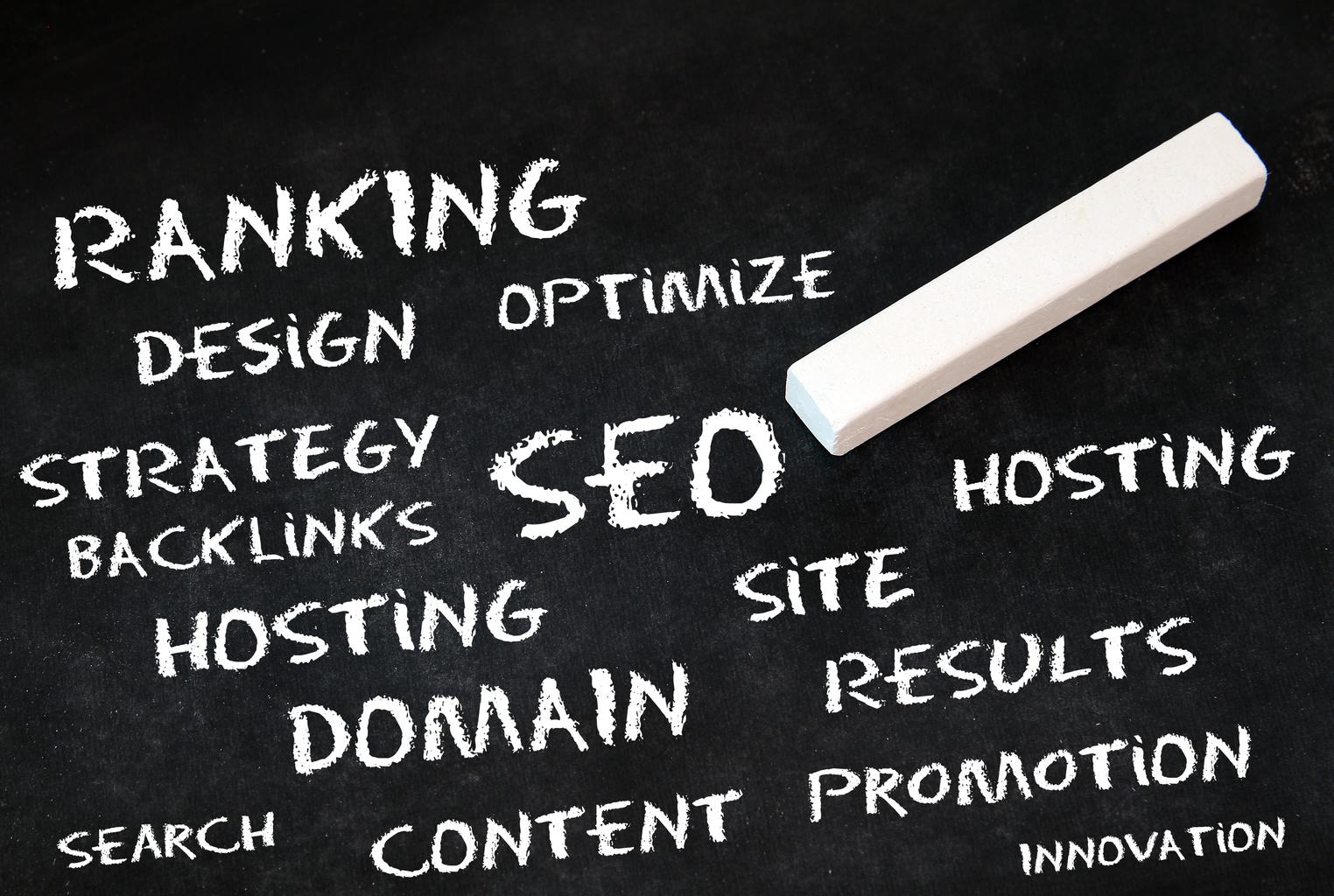 Cleveland SEO Services | Website Optimization Terms | Arkham SEO